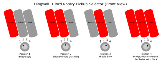 Pickup selection D-Bird